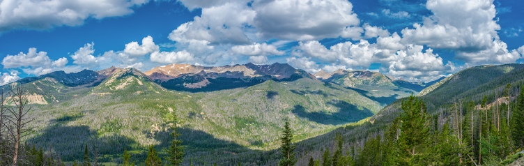 Rocky Mountain National Park- blog